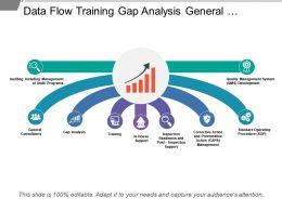 data_flow_training_gap_analysis_general_consultancy_Slide01