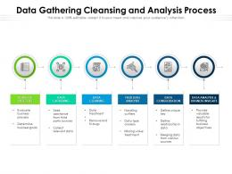 Data Gathering Cleansing And Analysis Process