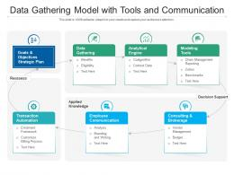 Data Gathering Model With Tools And Communication