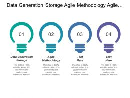 Data Generation Storage Agile Methodology Agile Lifecycle Development Cycles