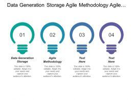 Data Generation Storage Agile Methodology Agile Lifecycle Development Cycles