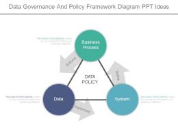 Data Governance And Policy Framework Diagram Ppt Ideas