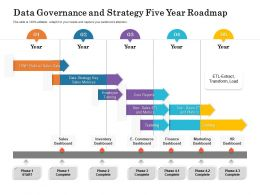 Data Governance And Strategy Five Year Roadmap