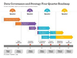 Data Governance And Strategy Four Quarter Roadmap