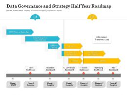 Data Governance And Strategy Half Year Roadmap