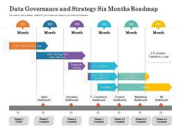 Data Governance And Strategy Six Months Roadmap