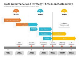 Data Governance And Strategy Three Months Roadmap