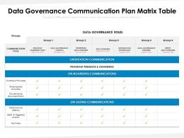 Data Governance Communication Plan Matrix Table