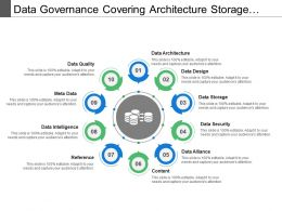 Data Governance Covering Architecture Storage Security Content Reference