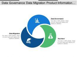 Data Governance Data Migration Product Information Management Investment Database