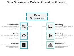 Data Governance Defines Procedure Process Communication Organization Technology