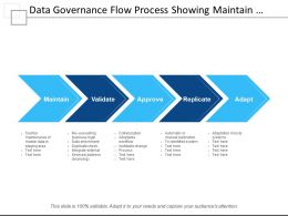 Data Governance Flow Process Showing Maintain Validate And Approval