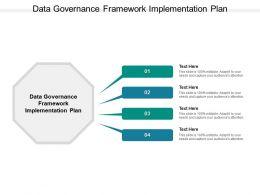 Data Governance Framework Implementation Plan Ppt Powerpoint Presentation Ideas Styles Cpb