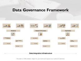 Data Governance Framework Ppt Powerpoint Presentation File Layout Ideas