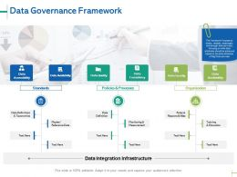 Data Governance Framework Ppt Powerpoint Presentation Gallery Ideas
