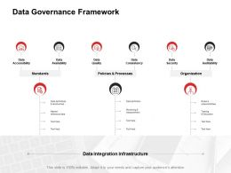 Data Governance Framework Ppt Powerpoint Presentation Gallery Infographics