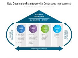 Data Governance Framework With Continuous Improvement