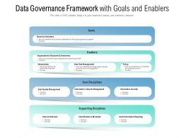 Data Governance Framework With Goals And Enablers