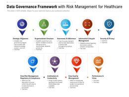 Data Governance Framework With Risk Management For Healthcare