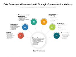 Data Governance Framework With Strategic Communication Methods