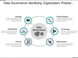 Data Governance Identifying Organization Policies Measurement Communication