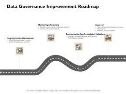 Data Governance Improvement Roadmap Ppt Powerpoint Presentation File Mockup