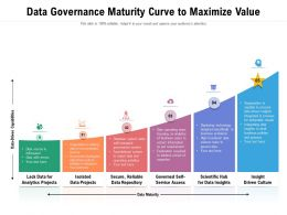 Data Governance Maturity Curve To Maximize Value