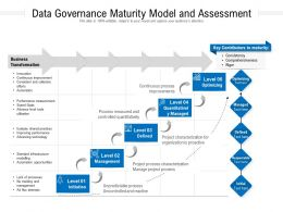 Data Governance Maturity Model And Assessment