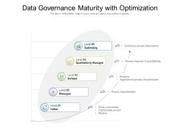 Data Governance Maturity With Optimization