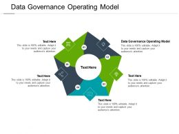 Data Governance Operating Model Ppt Powerpoint Presentation Styles Pictures Cpb