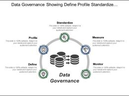 Data Governance Showing Define Profile Standardize Measure And Monitor