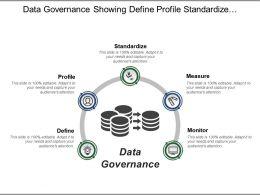 Data Governance Showing Define Profile Standardize Measure And Monitor