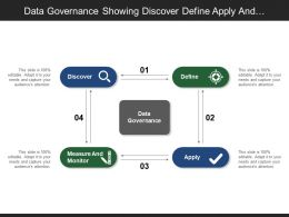 Data Governance Showing Discover Define Apply And Measure