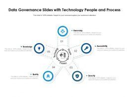 Data Governance Slides With Technology People And Process