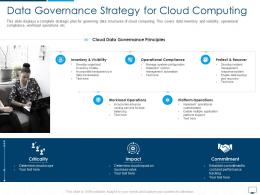 Data Governance Strategy For Cloud Computing Infrastructure Adoption Plan Ppt Topics