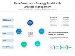 Data Governance Strategy Model With Lifecycle Management