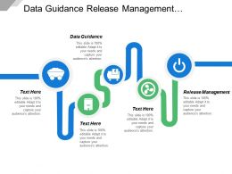 Data Guidance Release Management Operational Intelligence Information Knowledge