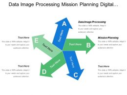 Data Image Processing Mission Planning Digital Cartography System Engineering