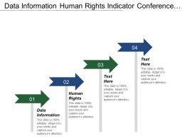 Data Information Human Rights Indicator Conference Global Survey