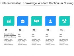 Data Information Knowledge Wisdom Continuum Nursing Ppt Powerpoint Presentation Pictures Outfit Cpb