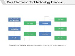 Data Information Tool Technology Financial Management Knowledge Generation Process