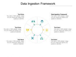 Data Ingestion Framework Ppt Powerpoint Presentation Model Graphics Cpb