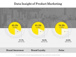 Data Insight Of Product Marketing