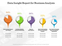 Data Insight Report For Business Analysis