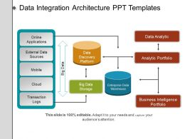 Data Integration Architecture Ppt Templates