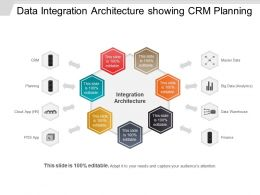 Data Integration Architecture Showing Crm Planning Ppt Slide
