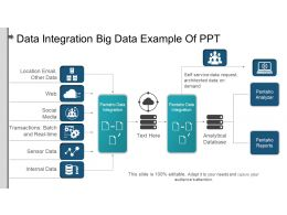 Data Integration Big Data Example Of Ppt