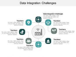 Data Integration Challenges Ppt Powerpoint Presentation Model Grid Cpb