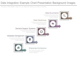 Data Integration Example Chart Presentation Background Images