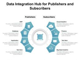 Data Integration Hub For Publishers And Subscribers
